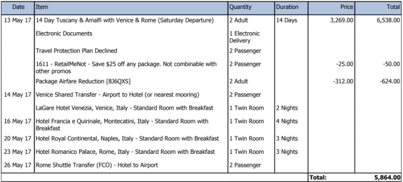 Gate 1 Invoice for 14 Day Italy Tuscany & Amalfi with Venice & Rome Tips, Tricks, Cost, Review